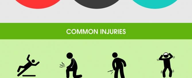construction death inforgraphic