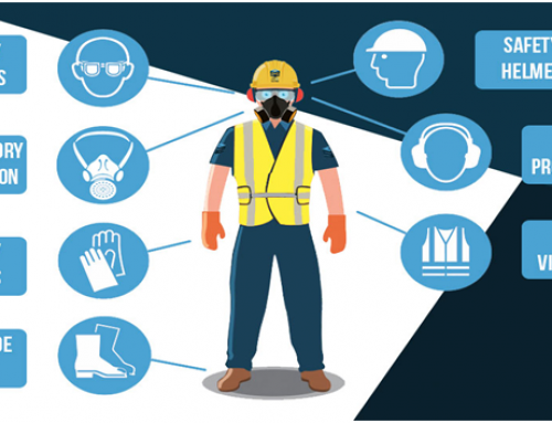 Personal Protective Equipment: What Sanctions are what they are for